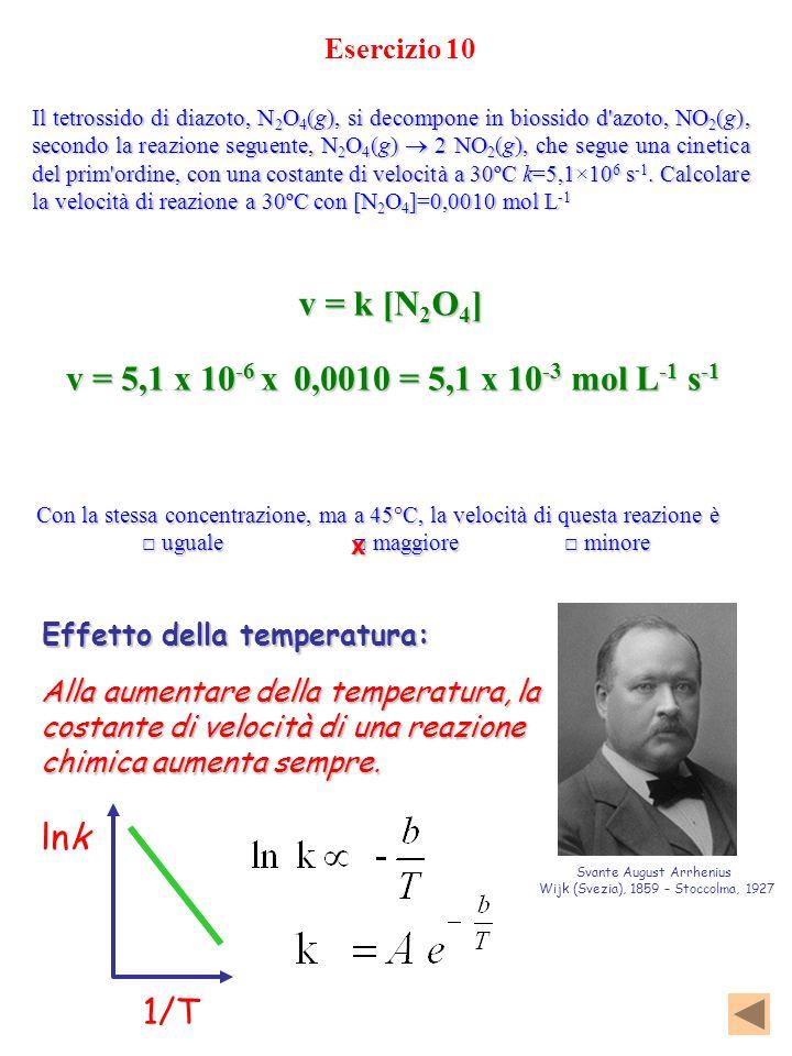 v = k [N2O4] v = 5,1 x 10-6 x 0,0010 = 5,1 x 10-3 mol L-1 s-1 lnk 1/T